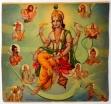Incarnations de Vishnou et les planètes